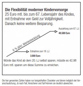 KiVModell2-2